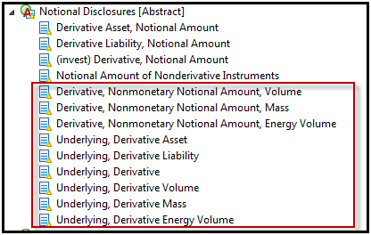 Example of contract for difference notional value